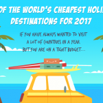 10 of the World's Cheapest Holiday Destinations for new year 2017